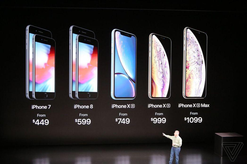 蘋果推出新機後的iPhone價格(圖/取自網路)