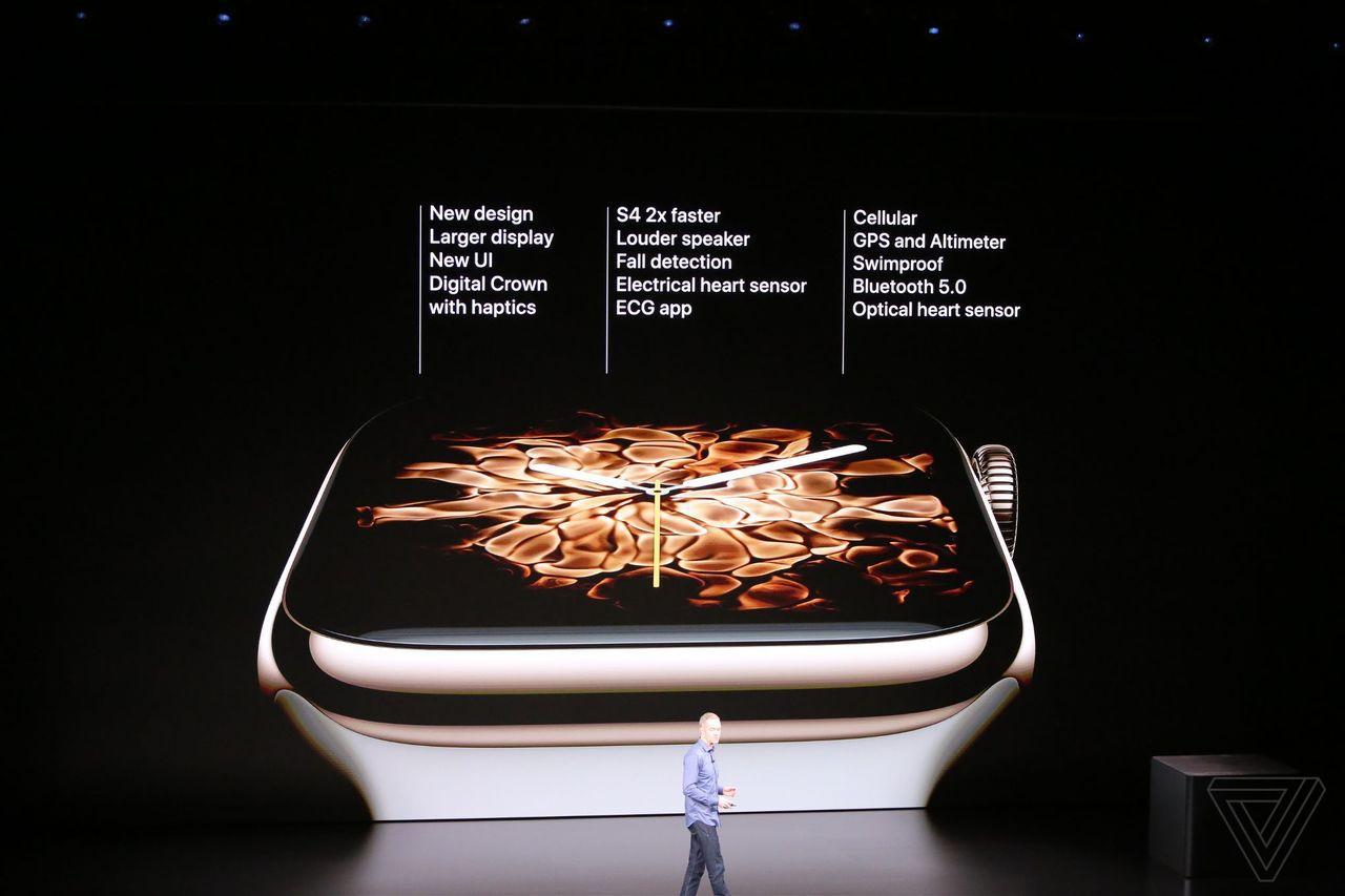 Apple Watch Series 4主要規格(圖/取自網路)