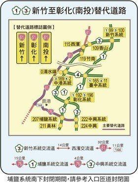 國1、國3新竹至彰化(南投)替代道路。圖/高公局提供
