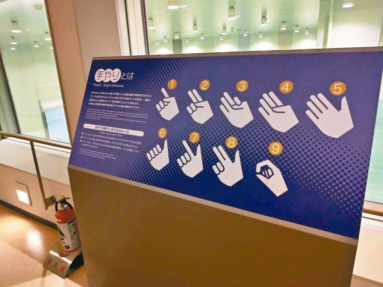 二樓迴廊設有標誌,寫著交易時手勢代表的意思。 東京記者蔡佩芳/攝影