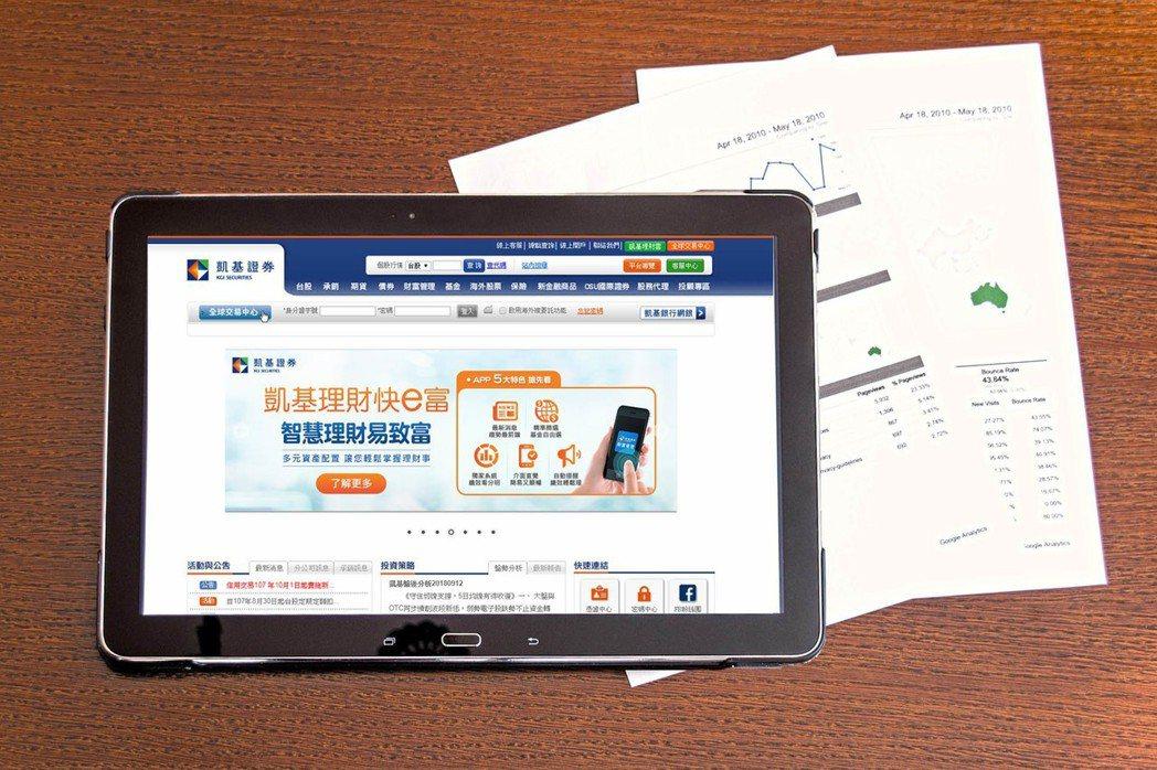 凱基證券不斷創新,獲最佳網路券商。 凱基證券/提供