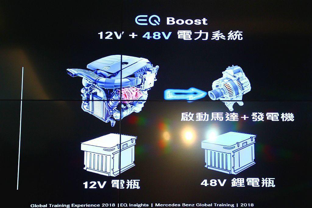EQ Boost 48V輕型複合動力技術,將過往發電機、啟動馬達集成為單一元件,...
