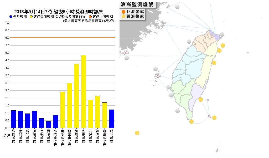 因受山竹颱風外圍環流影響,蘭嶼風力已達停班停課標準,台東縣蘭嶼鄉宣布今天下午停止...