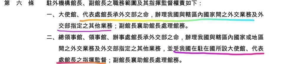 政大國際事務學院副院長黃奎博引述駐外機構組織通則,指出各辦事處(總領事館、領事館...