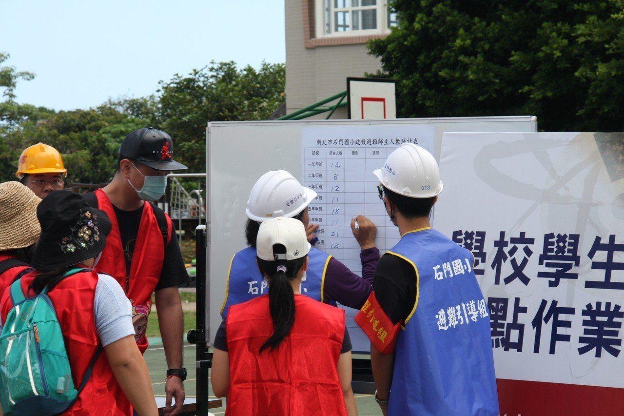 校方迅速將學生疏散到操場集結後,再由校園災害應變小組進行學校聯繫及上級通報作業,...