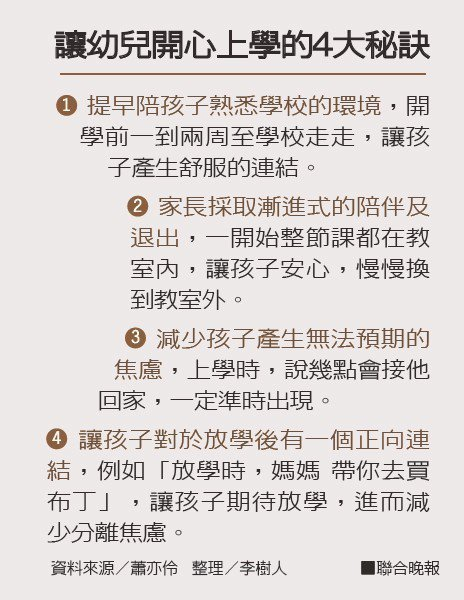 讓幼兒開心上學的4大秘訣資料來源/蕭亦伶 整理/李樹人