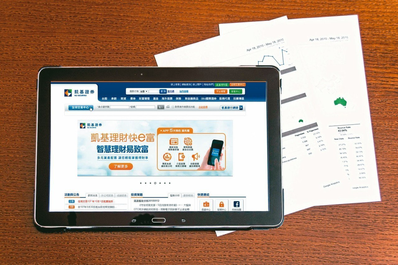 凱基證券不斷創新,獲「最佳網路券商」。 凱基證券/提供