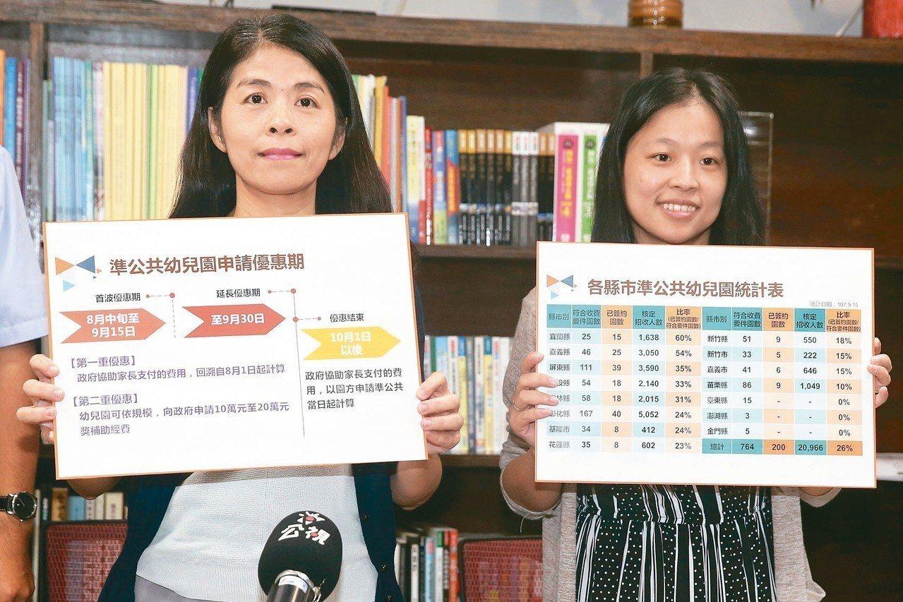 教育部上午舉行記者會說明準公共幼兒園議題,國教署副署長許麗娟(左)表示加入準公共...