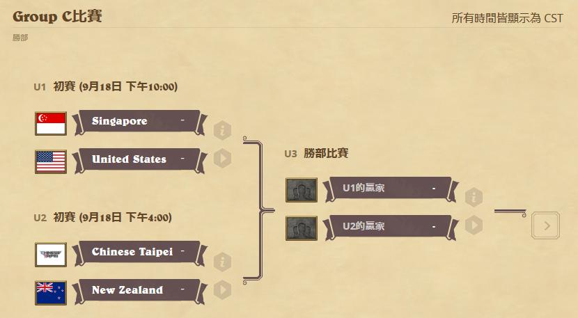 2018HGG世界大賽16強台灣打頭陣,9/18將對上紐西蘭。