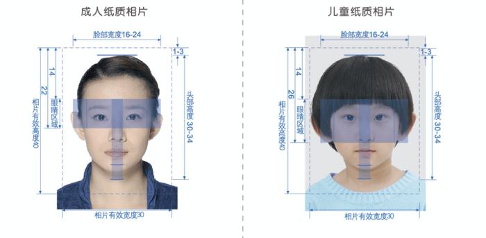 台胞證照片。 圖/大陸公安部出入境管理局網站