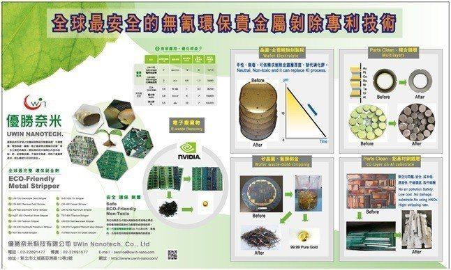 優勝奈米科技展出安全的無氰環保貴金屬剝除專利技術。 優勝奈米科技/提供