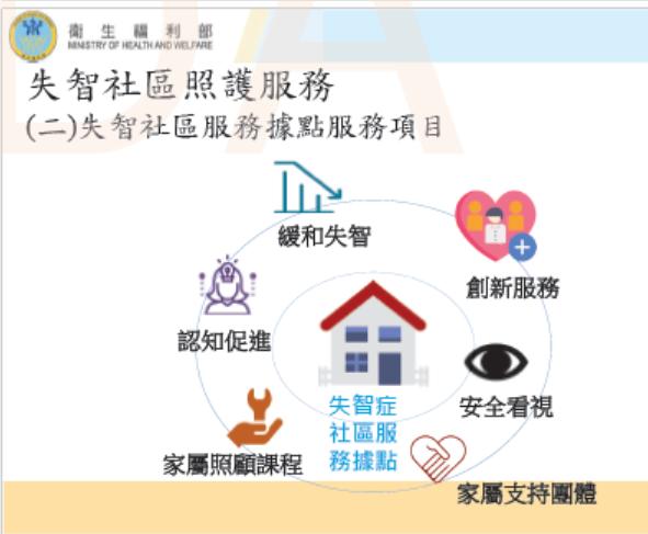 薛瑞元次長報告內容 圖片來源/巫瑩慧提供
