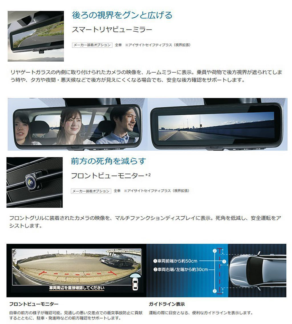 全車型都需選配的I Site Safety Plus套件,內含車內數位後視鏡及車...