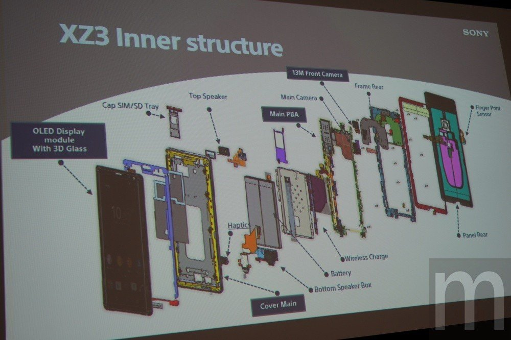 Xperia XZ3 內部 元件 排列