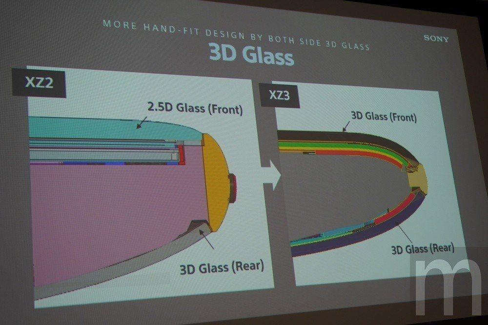 在 邊緣 部分 藉由 OLED 面板 彎折, 讓 邊框 可以 進一步 窄化, 藉此 讓 機身 厚度 減少