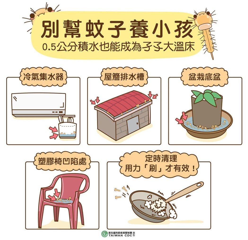 避免登革熱,宜蘭縣衛生局請大家清除積水容器,別幫蚊子養下一代。 圖/衛生局提供