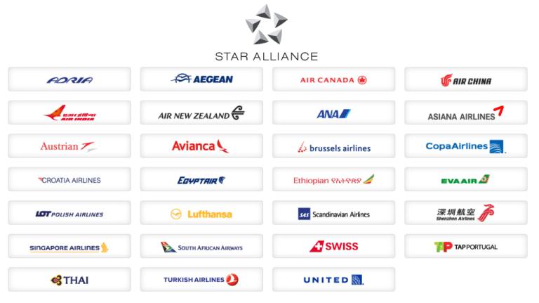 星空聯盟 (Star Alliance) 會員列表 圖文來自於:TripPlus