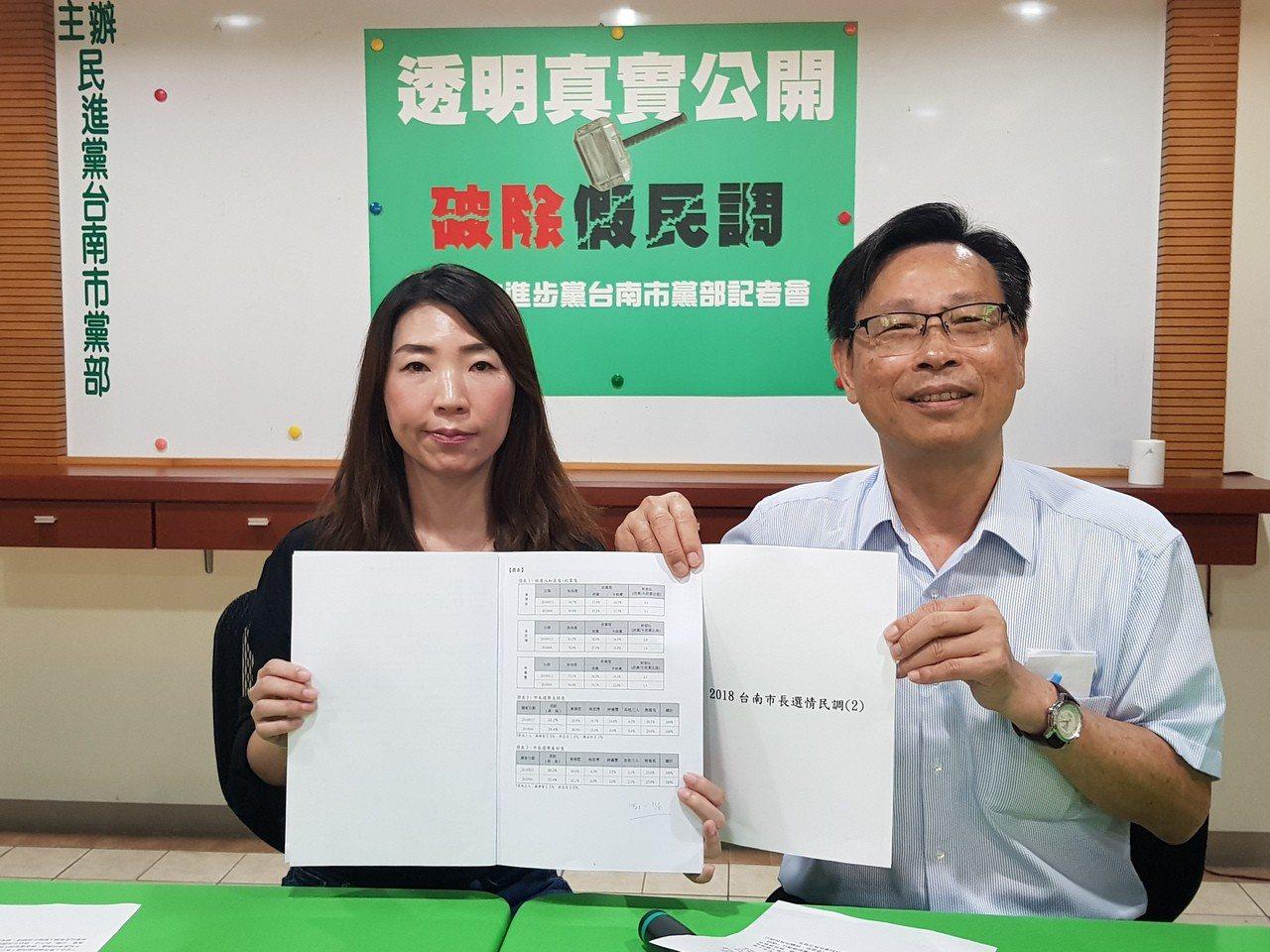 民進黨台南市黨部今天公佈最新民調 記者修瑞瑩/攝影