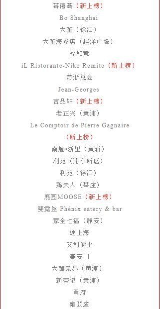 2019上海《米其林指南》的一星餐廳名單。取自美玩食點
