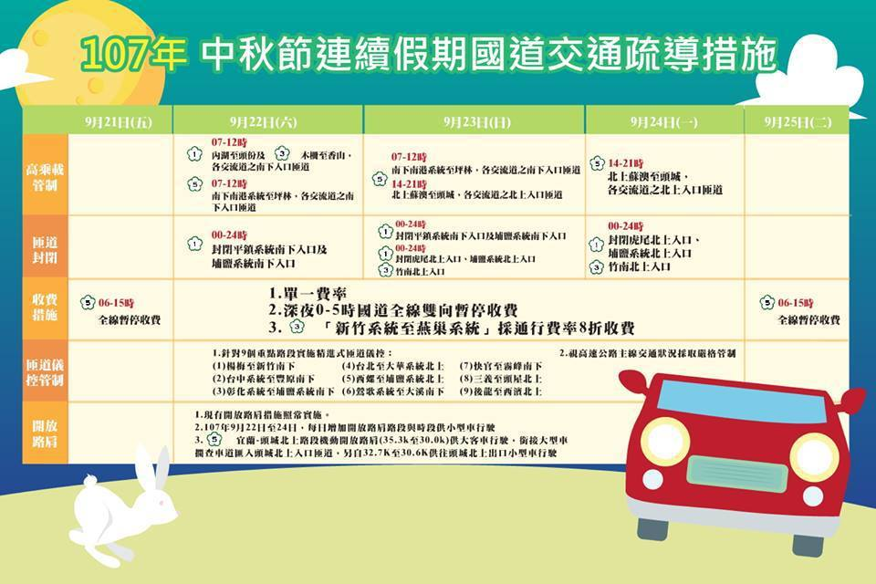 中秋連假國道交通疏導措施。圖/翻攝自交通部臉書
