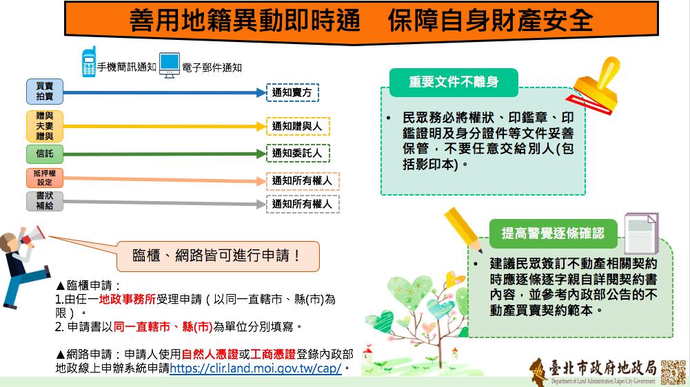 內政部提供「地籍異動即時通服務」以便民眾防詐。記者李隆揆/翻攝