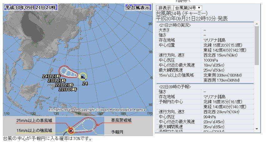 原本位於關島北方海面的熱帶性低氣壓,已在今晚8時生成為今年第24號颱風潭美。圖/...