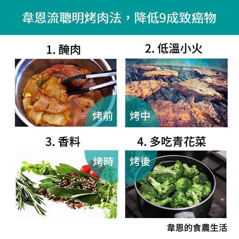 臉書農業社團「韋恩的食農生活」教民眾如何學會四招聰明烤肉法,可減少九成致癌物。圖...