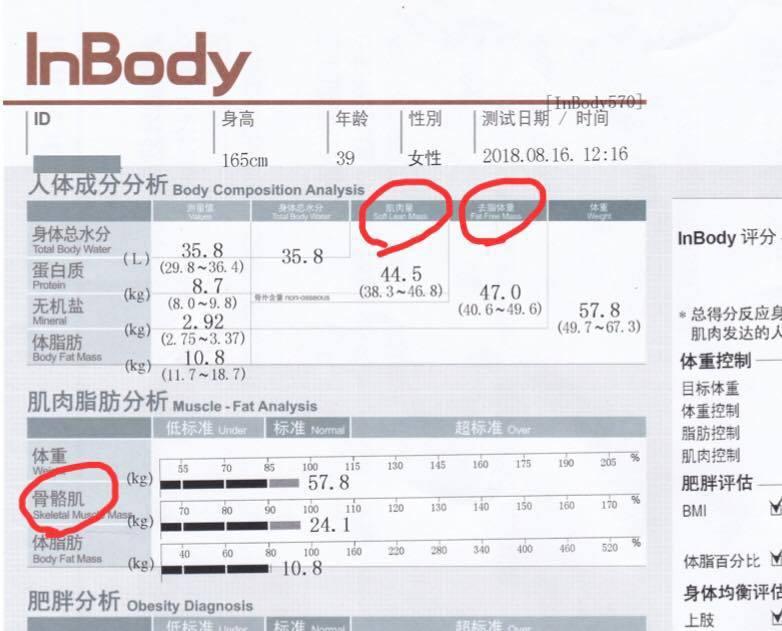 KIMIKO貼出測量出來的結果數據。 圖/擷自KIMIKO臉書