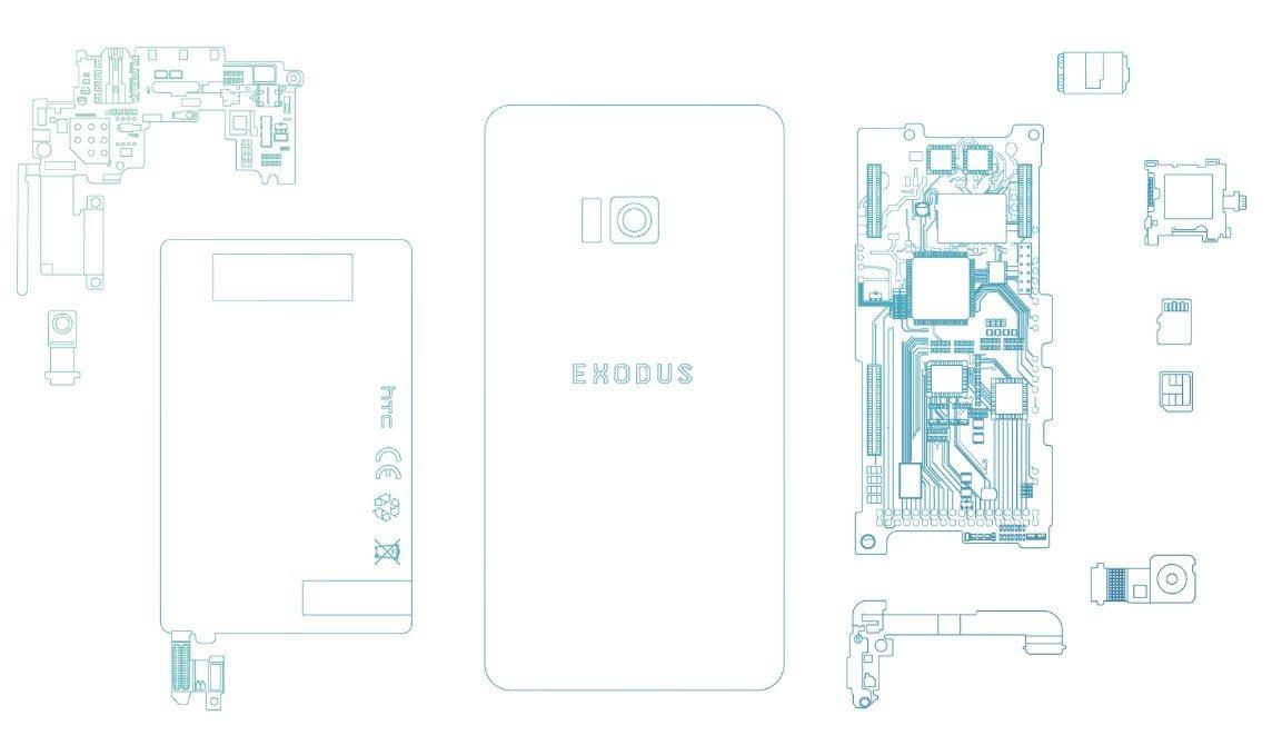 宏達電首款區塊鏈手機Exodus。 圖/取自htcexodus.com