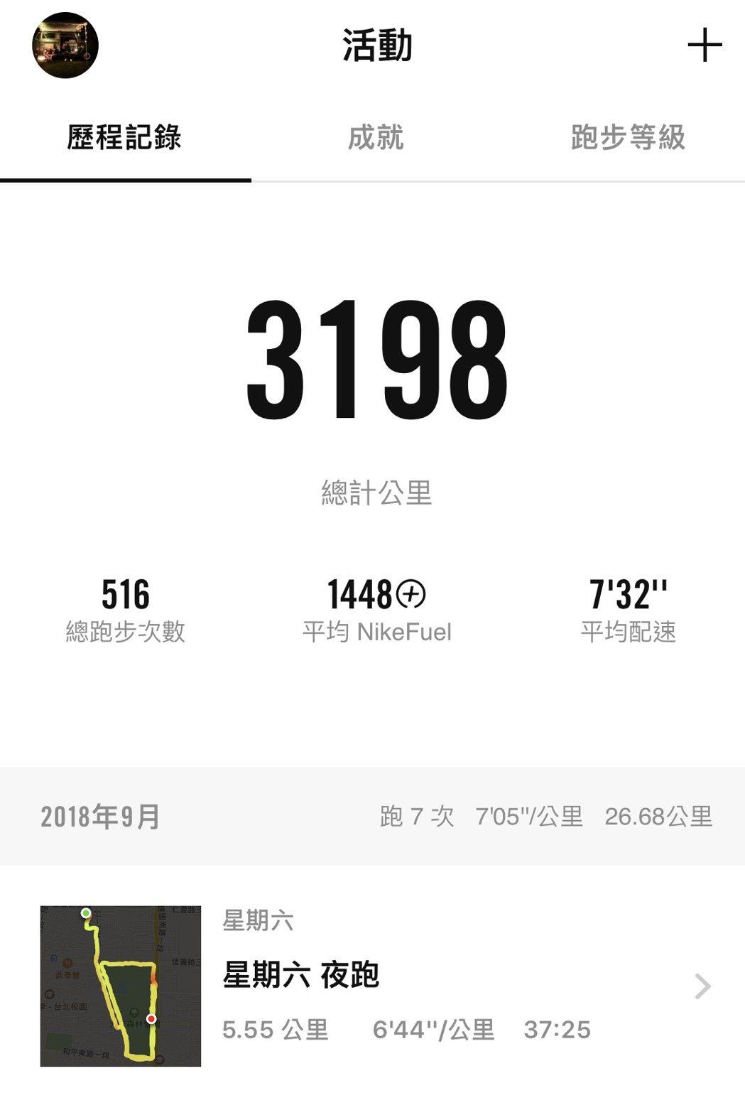 陳意涵秀出跑步的APP,開心宣佈自己已跑了3198公里。圖/經紀人岳潼提供