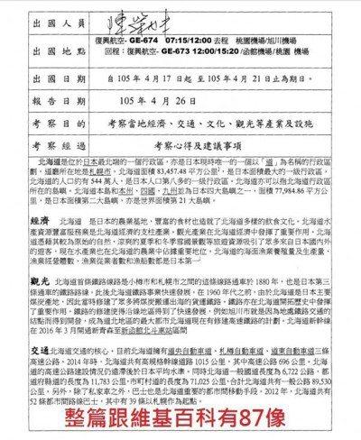 網友發現彰化議員陳榮妹到日本的考察報告,整篇幾乎跟維基百科一樣,懷疑根本只是複製...