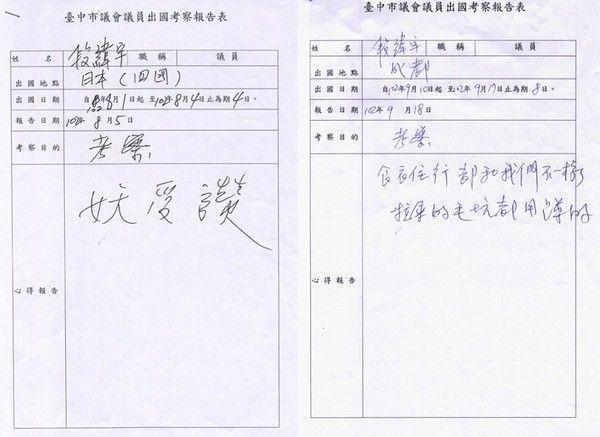 台中市議員段緯宇6年前寫出另類考察報告。圖/取自議會網路