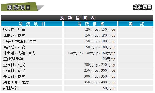 洗鞋價目表。 圖片來源/洗鞋達人官網