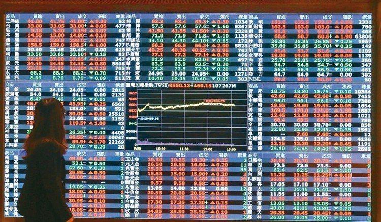 美中貿易戰歹戲拖棚,金融股發揮避險功能,外資大舉加碼金融族群,推升相關ETF跟漲...