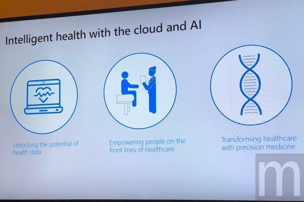 為了推動醫療科學發展必要的人工智慧應用,採統一格式的醫療數據是不可或缺項目之一,...