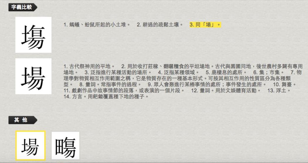 圖片來源/ 中研院國際電腦漢字及異體字知識庫