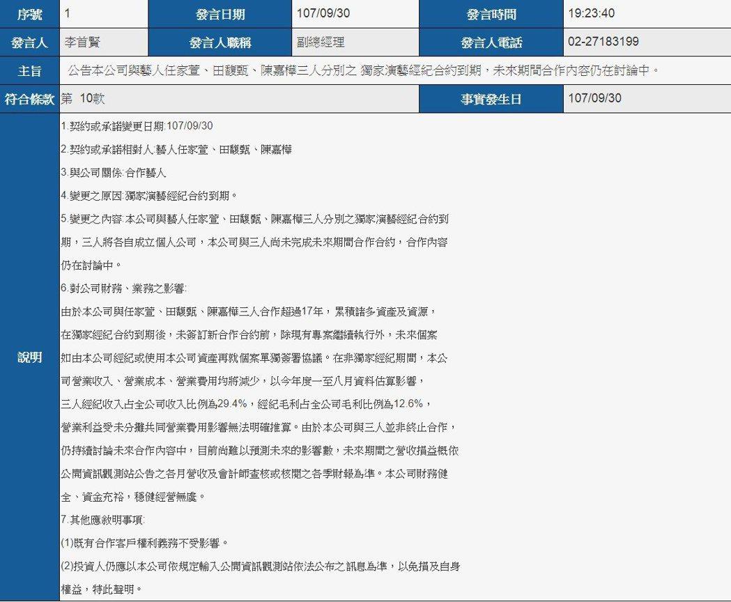 華研公告表示與S.H.E的合約正式結束。圖/翻攝公開資訊觀測站