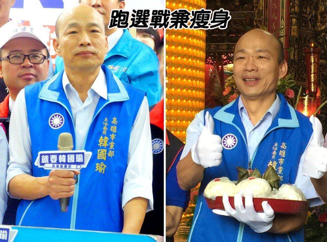 國民黨高雄市長參選人韓國瑜去年9月上任國民黨高雄市黨部主委時,體重還有69公斤。...