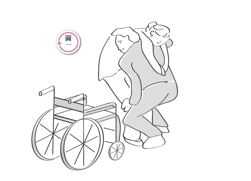 圖╱摘自《在宅安心顧,圖解長期照護指南》