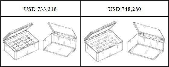 圖3:Theranos公司的運輸容器設計專利之C-I-P及CA案