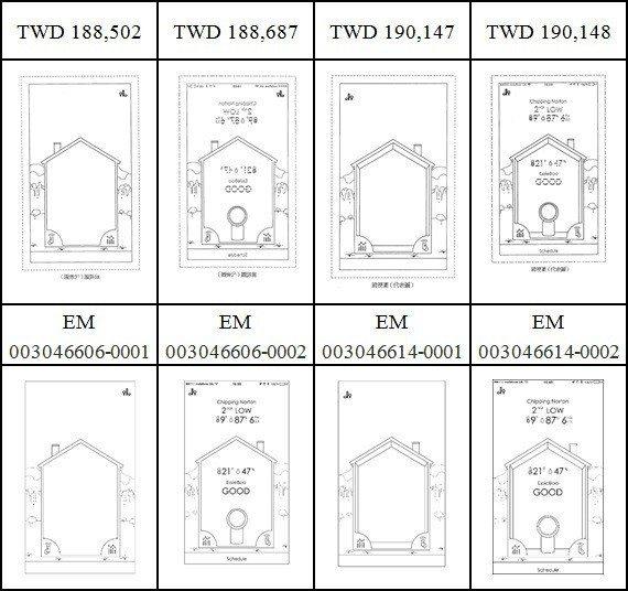 圖4:Dyson公司的圖形化使用者介面設計