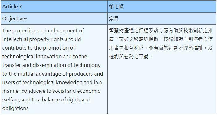 表1:WTO/TRIPS關於智慧財產權制度宗旨的條文 (資料來源:www.wto...