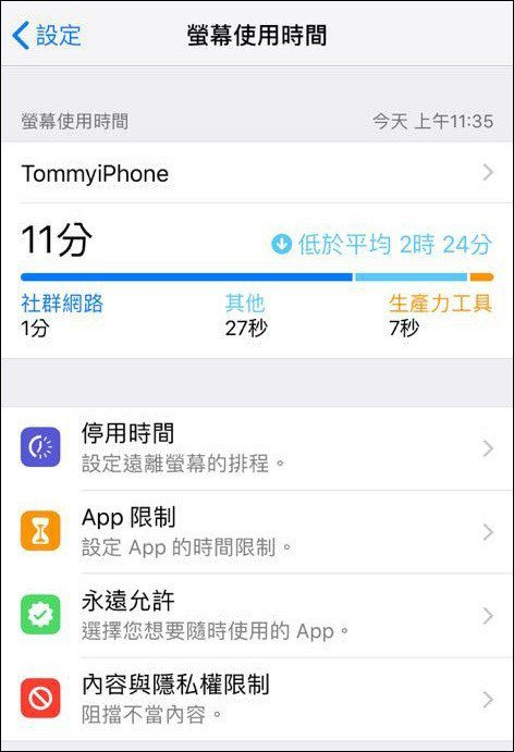 圖一、「Screen Time」為iPhone用戶提供管理工具,以控制他們使用各...