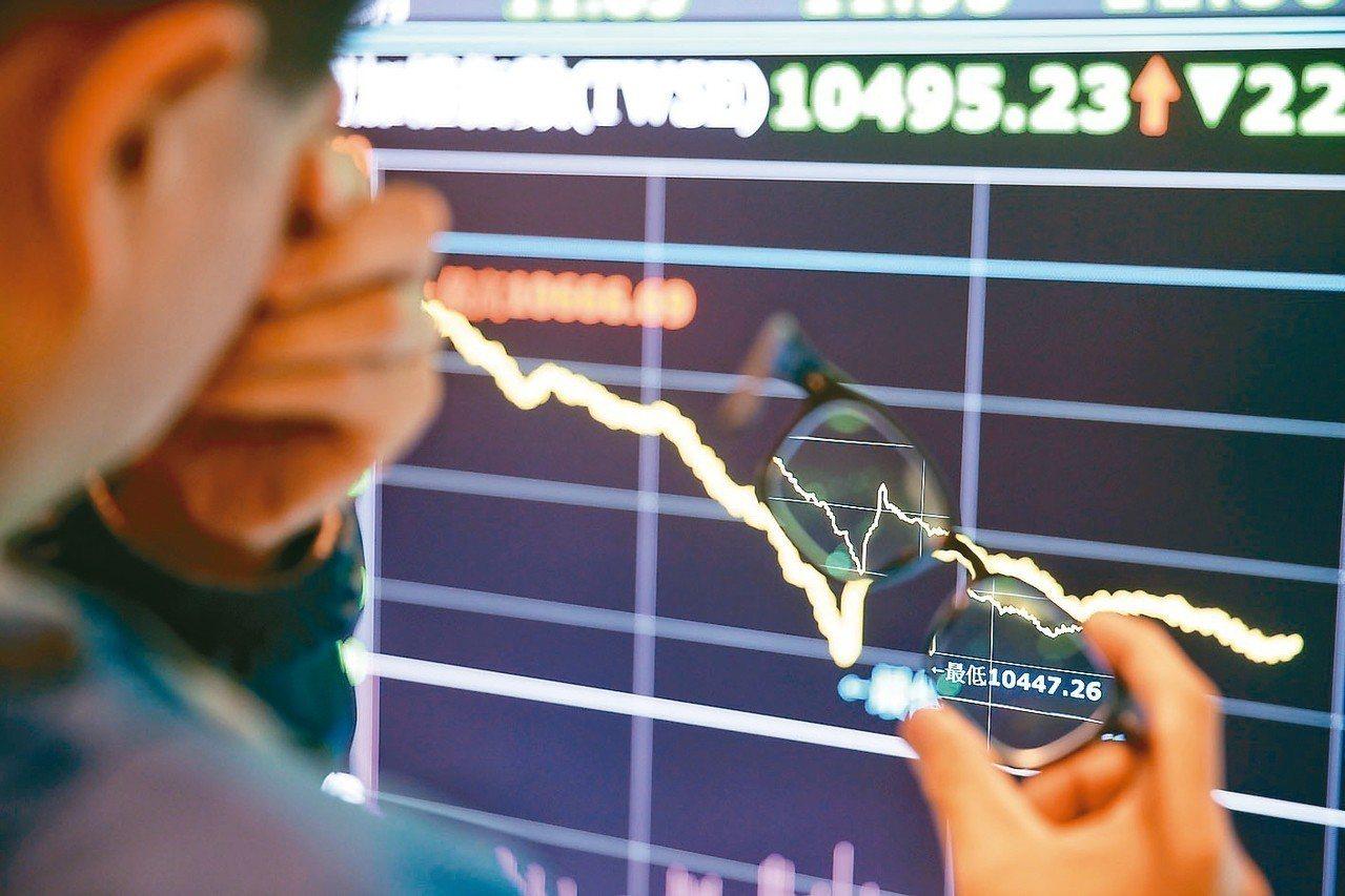 受到美股重挫影響,台股今天上午盤中一度急殺達270點,類股齊跌,一度失守1050...