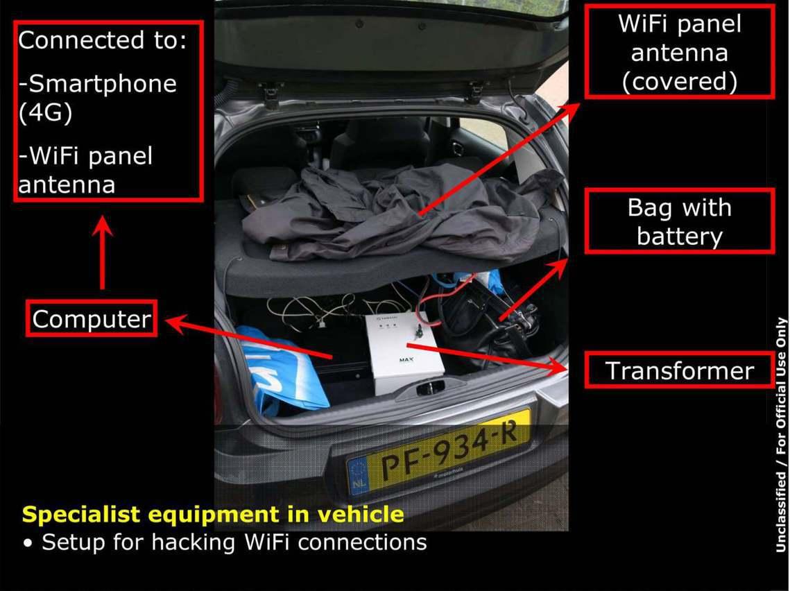 人小組利用租來的雪鐵龍汽車,並將攔截網路訊號的天線及相關設備安裝於後車箱中,把車...