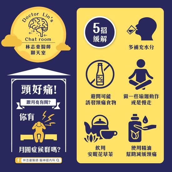 月圓症候群引發頭痛?圖/林志豪醫師提供