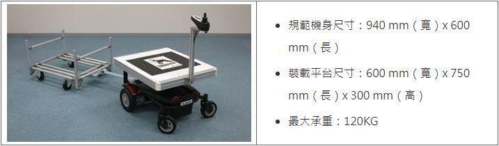 表二、Doog運輸機器人的「THOUZER」 (圖片來源:Doog)