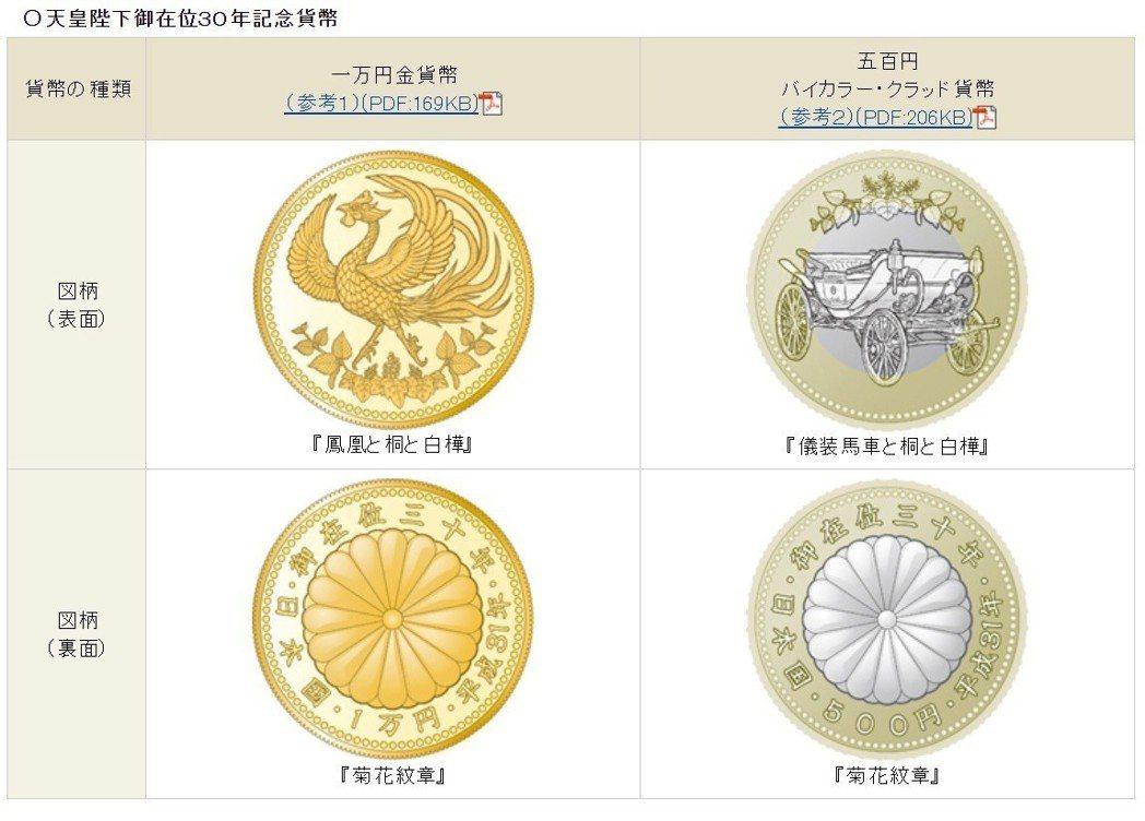日本造幣局日前公布日皇明仁在位30周年紀念幣,這也可能是明年即將退位的日皇明仁最...