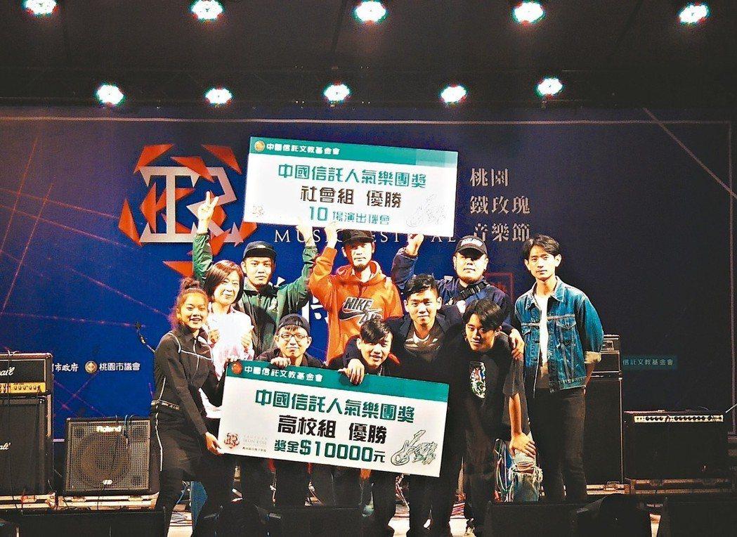 社會組「EastWave」、高校組「Victorian」獲得中國信託人氣獎,昨天...