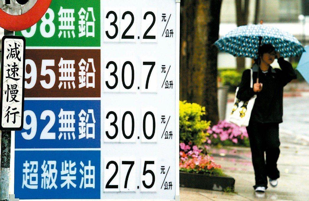 國民黨馬英九與蕭萬長當選第十二任正副總統,就職後油價等民生物價是否調漲,是民眾最...